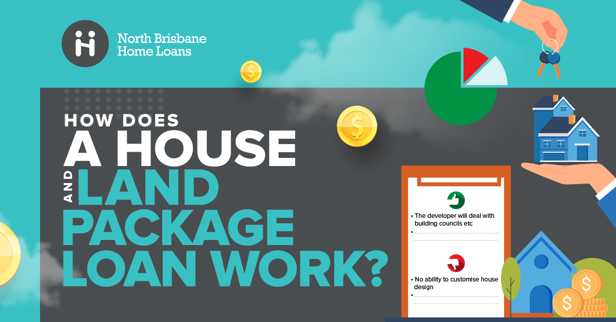 how does a house and land package work